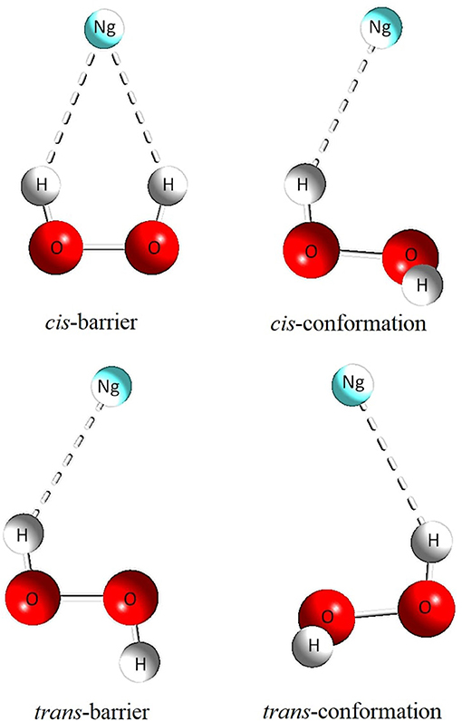 Frontiers | Theoretical Investigation on H2O2-Ng (He, Ne, Ar