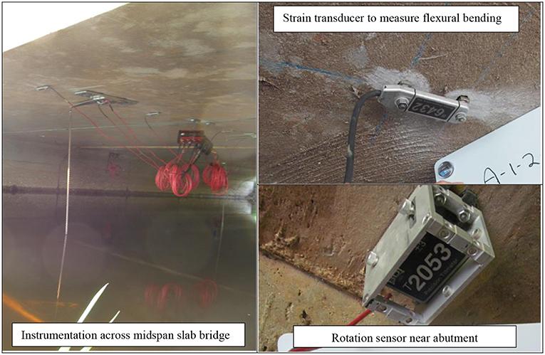 Frontiers | Evolution of Bridge Diagnostic Load Testing in