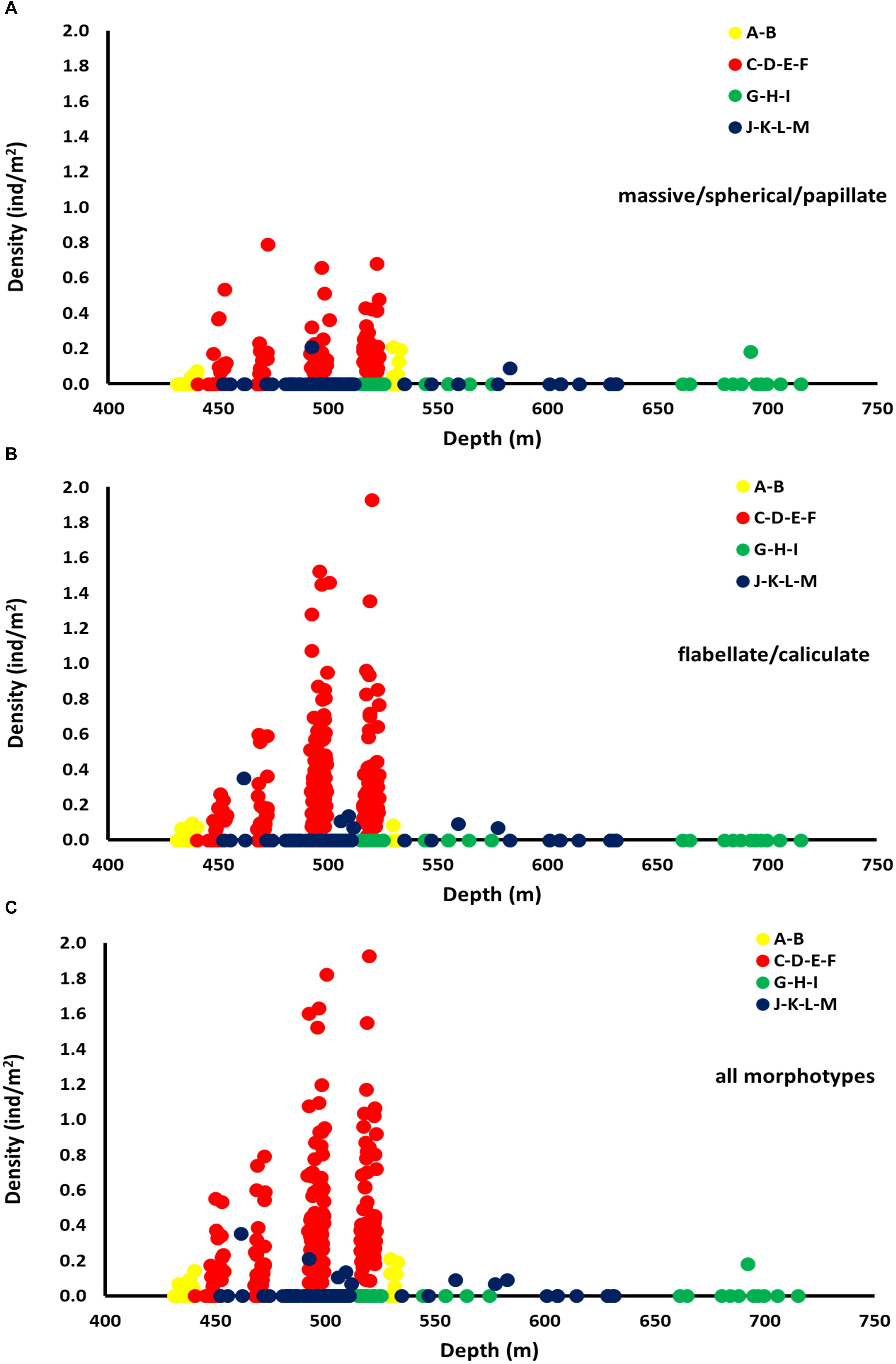 Frontiers | Distribution of Deep-Sea Sponge Aggregations in an Area