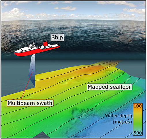 Figure 1 - Ship mapping the seafloor using a multibeam echo-sounder.