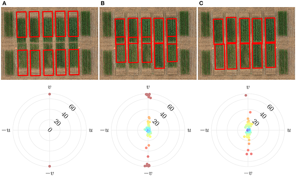 Frontiers | An Automatic Field Plot Extraction Method From Aerial