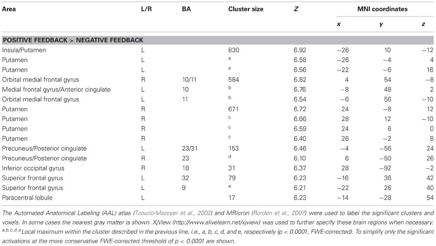 time series analysis by hamilton pdf