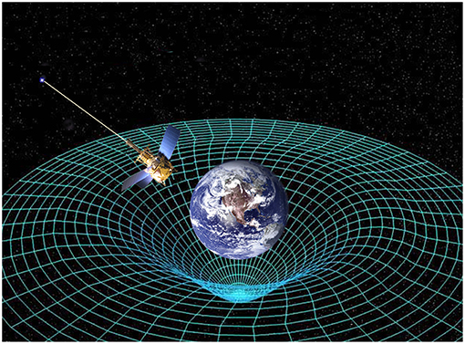 Figure 1 - The Earth makes a dip in the fabric of space, as do all other objects.