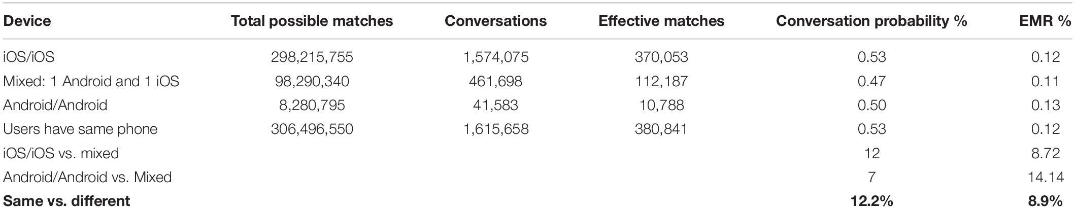 topp mobila dating apps 2014 topp tre gratis dejtingsajter