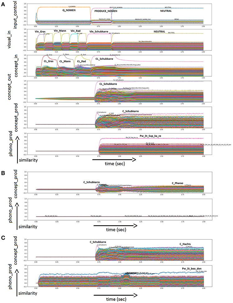 Frontiers | Natural Language Processing in Large-Scale