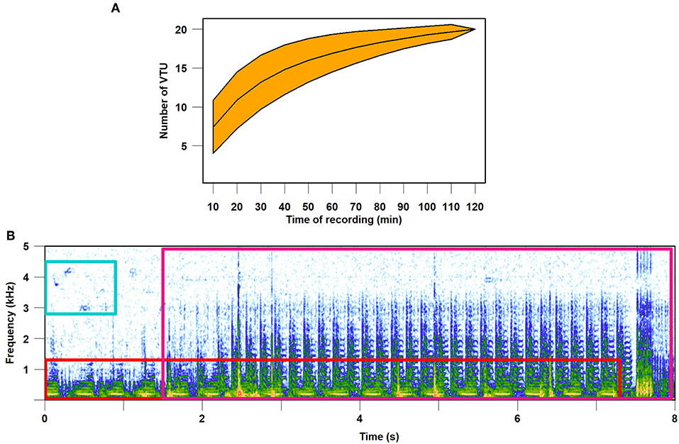 Frontiers | Predator-Prey Interactions and Eavesdropping in
