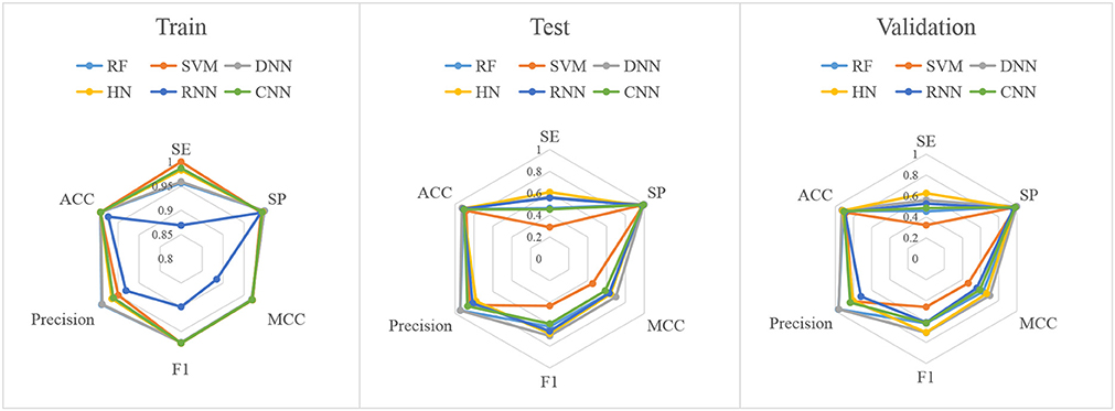 Frontiers | Prediction of the Antioxidant Response Elements