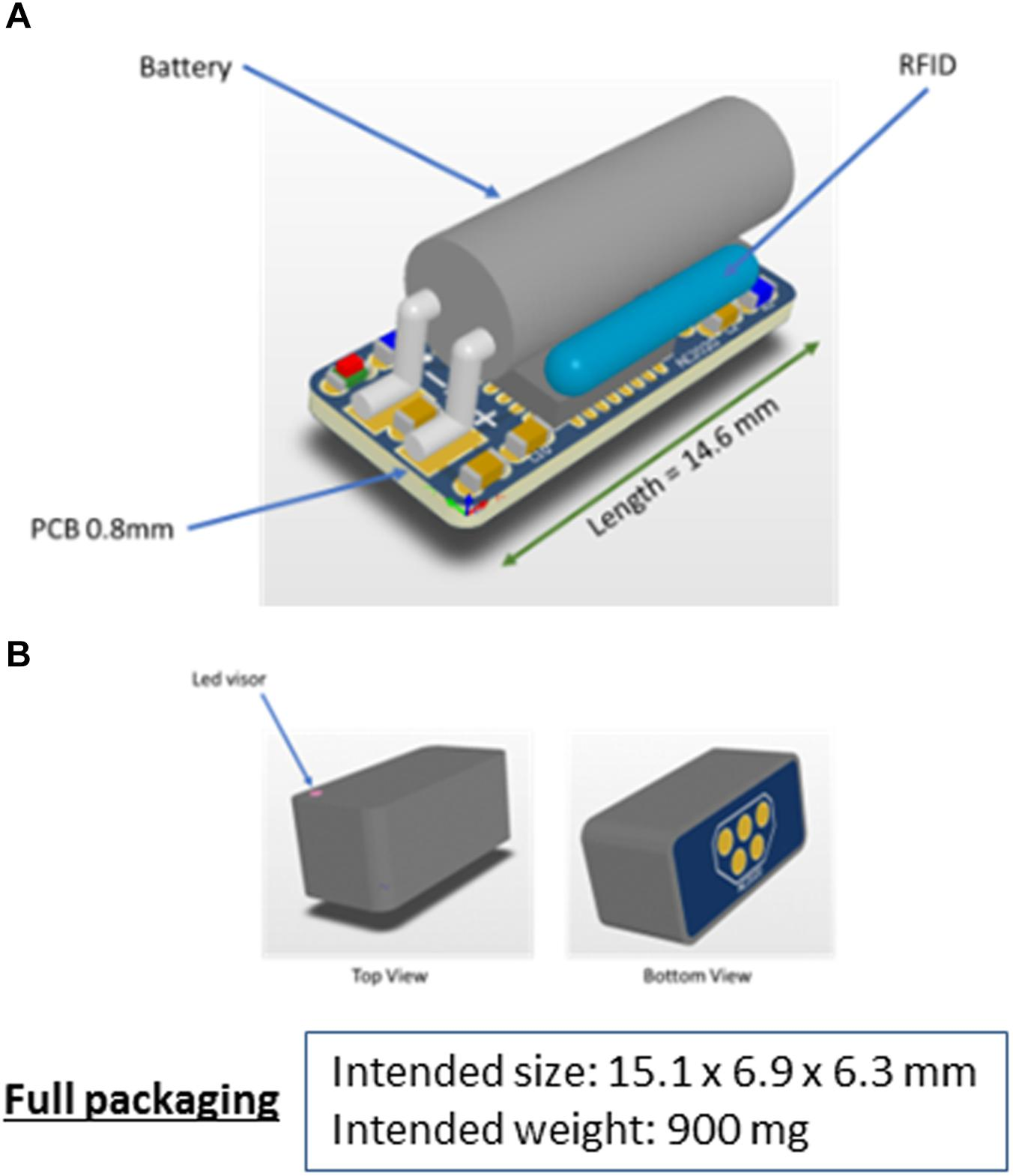 Frontiers   Ultra-Low Power Sensor Devices for Monitoring