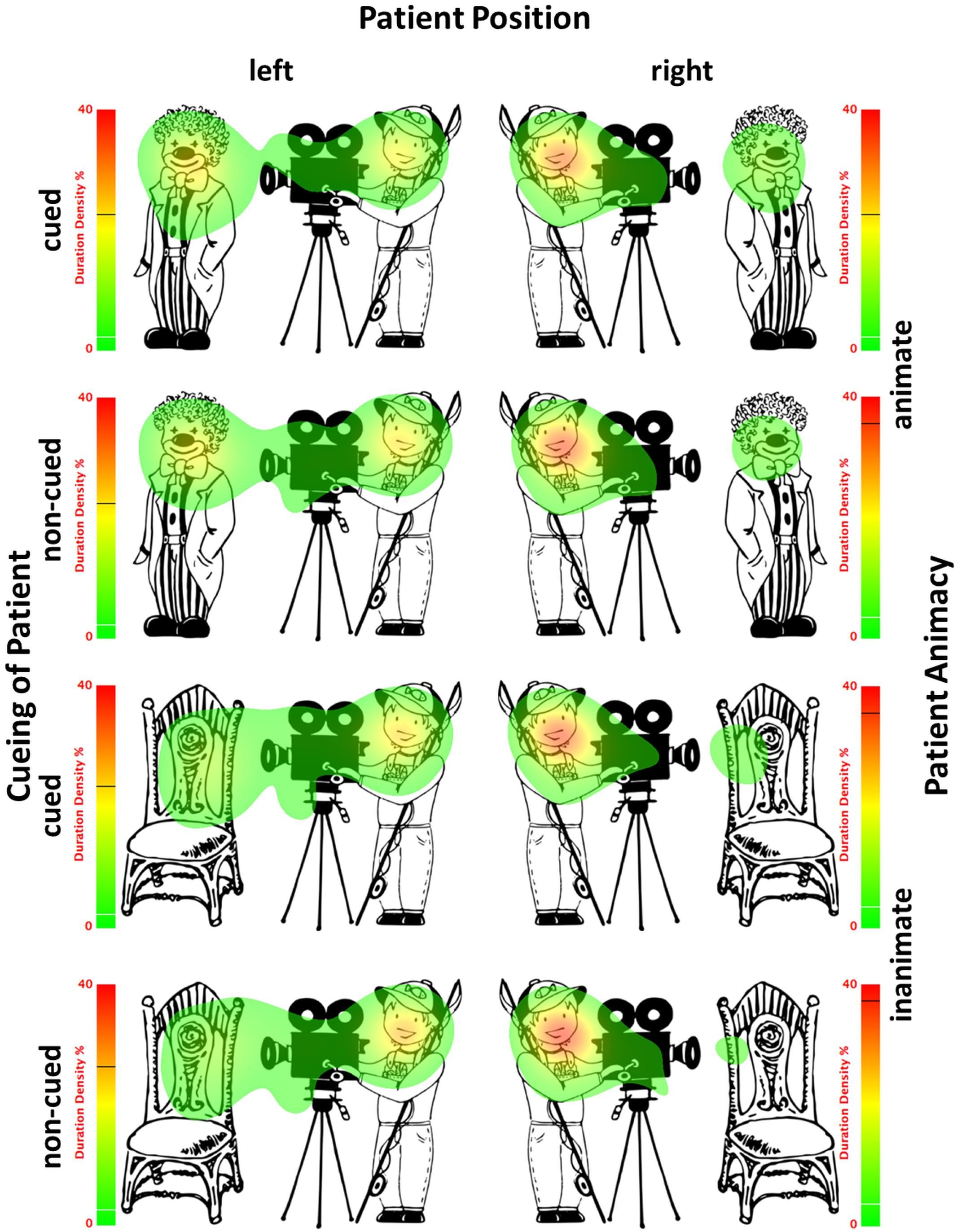 Frontiers | Describing Events: Changes in Eye Movements and Language