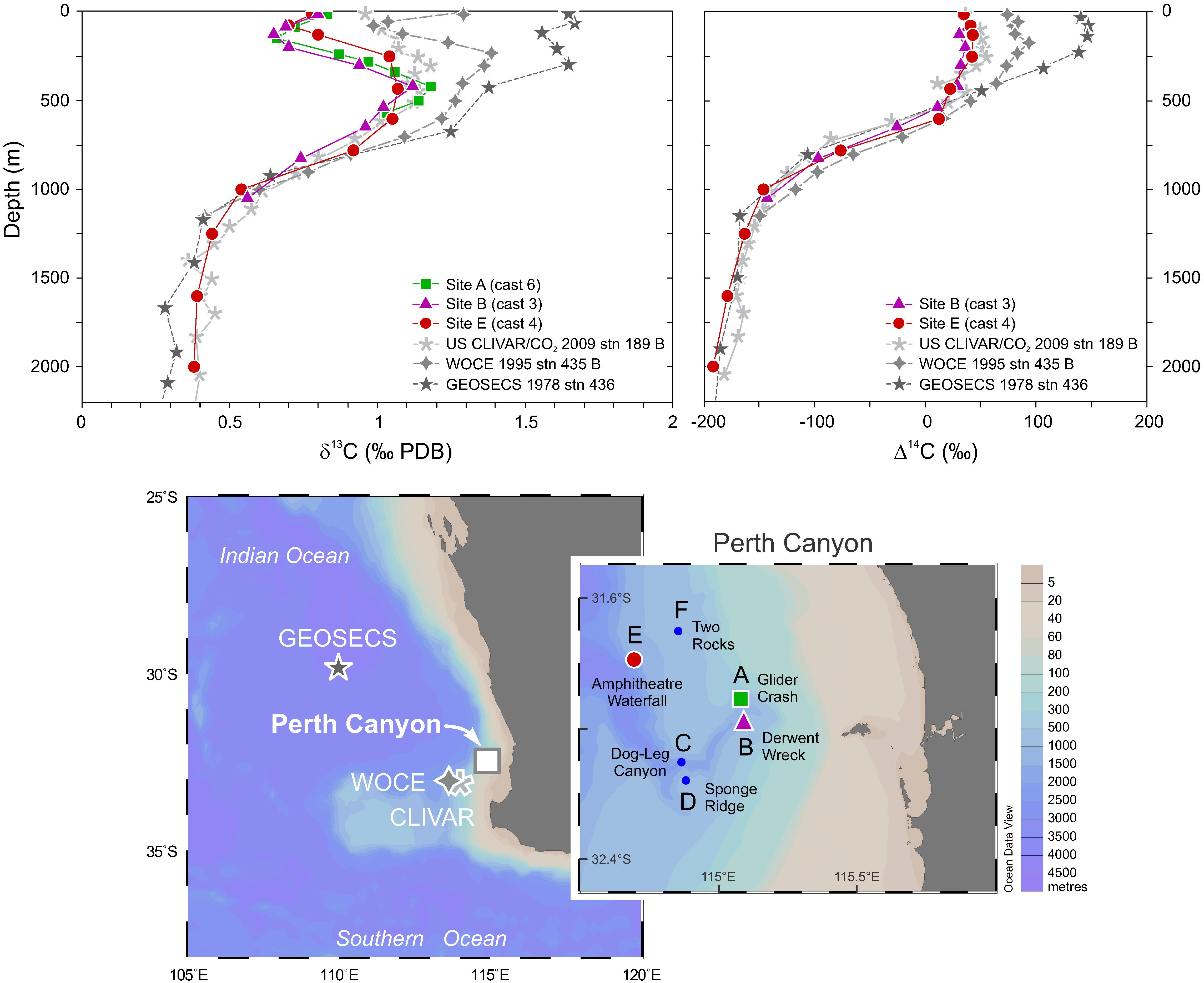 Frontiers | First ROV Exploration of the Perth Canyon