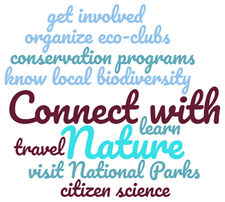 Figure 3 - Word cloud showing the key actions that can be taken to connect with nature.