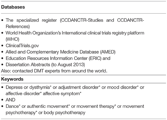 Frontiers | Effectiveness of Dance Movement Therapy in the