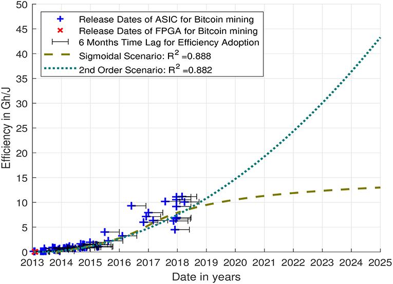 bitcoin hack 2021 working method