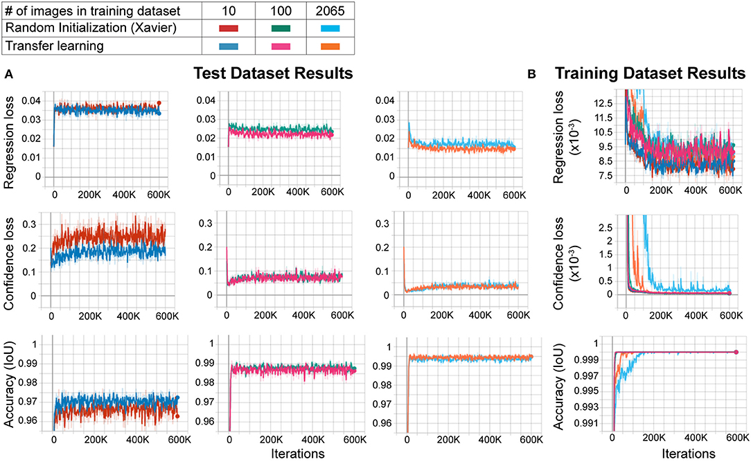 Frontiers | DeepBehavior: A Deep Learning Toolbox for Automated