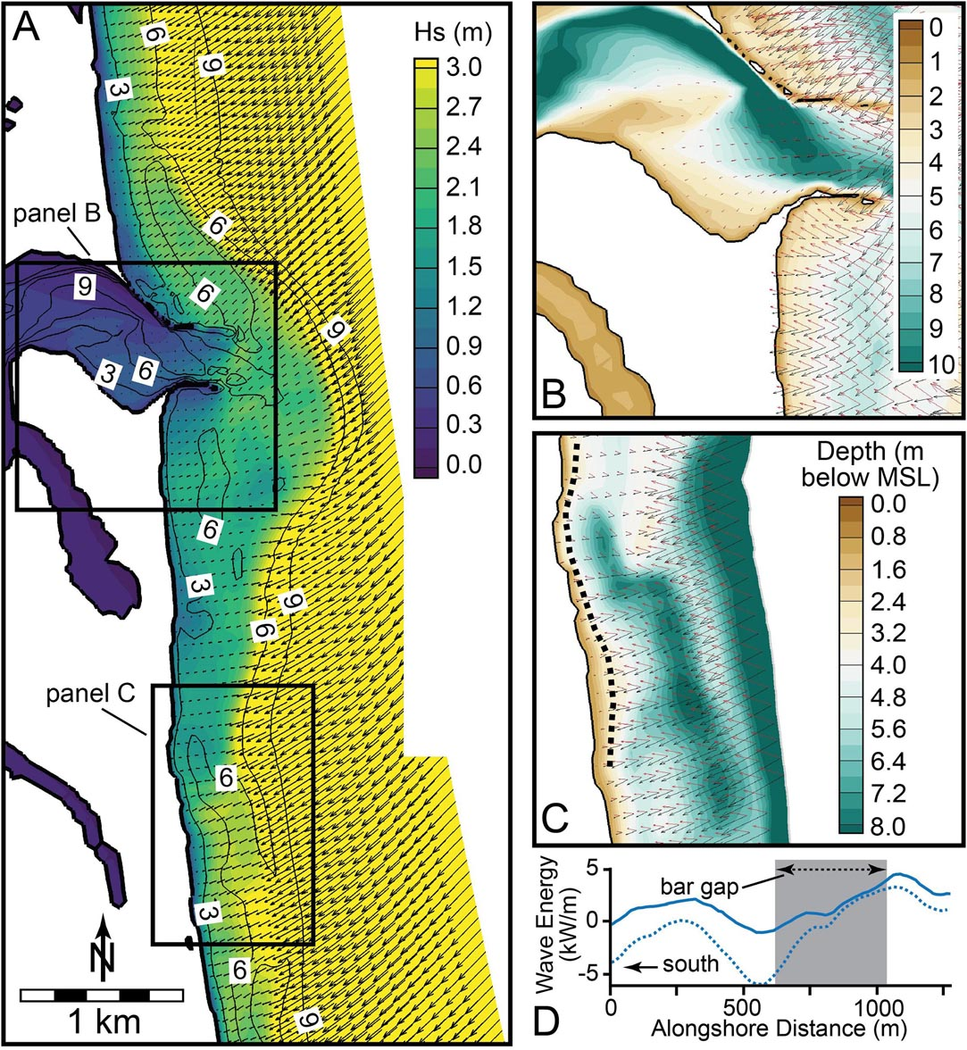 Frontiers | Shoreline Dynamics Along a Developed River Mouth Barrier