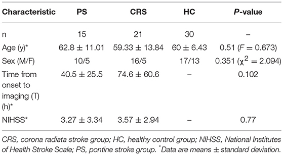 Frontiers | Ischemic Stroke in Pontine and Corona Radiata: Location