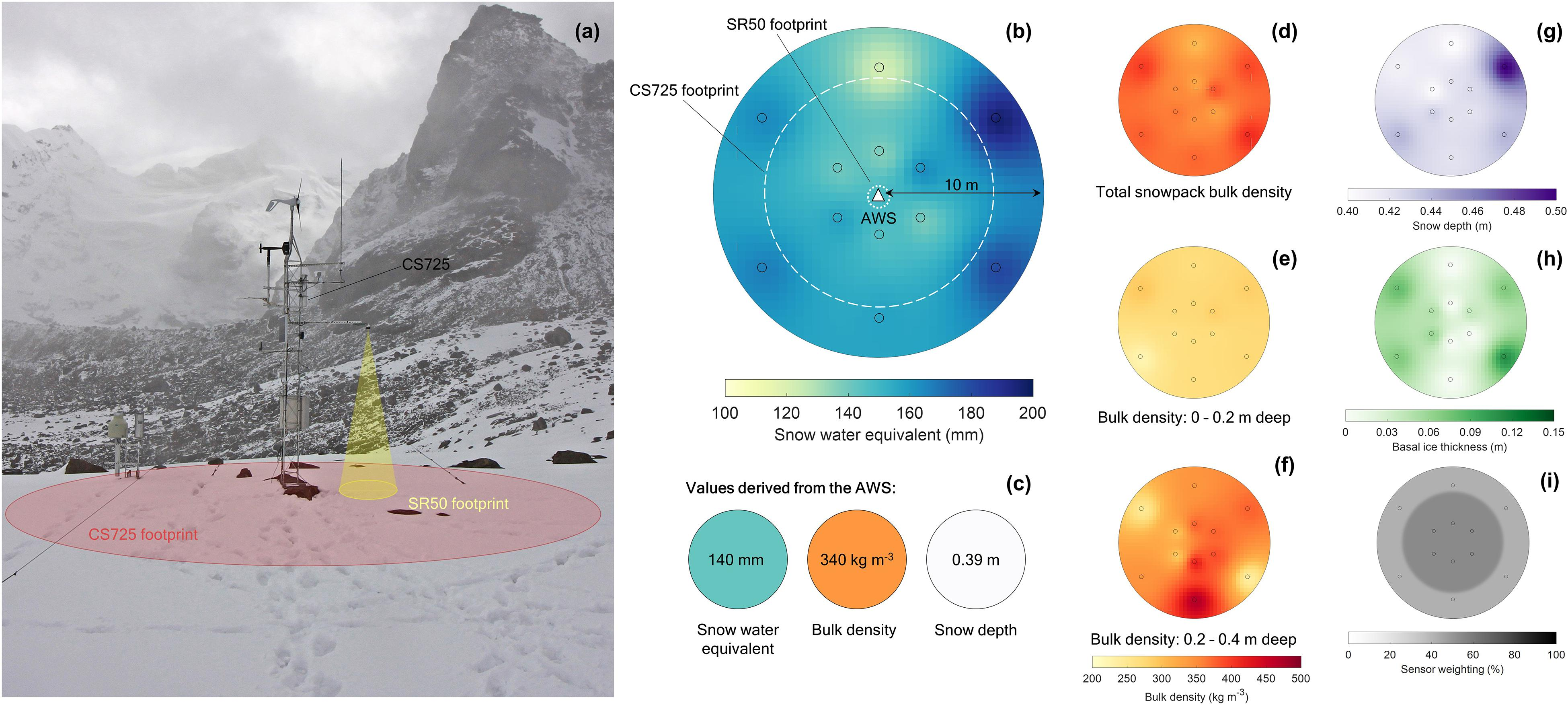 Frontiers | Near Real-Time Measurement of Snow Water