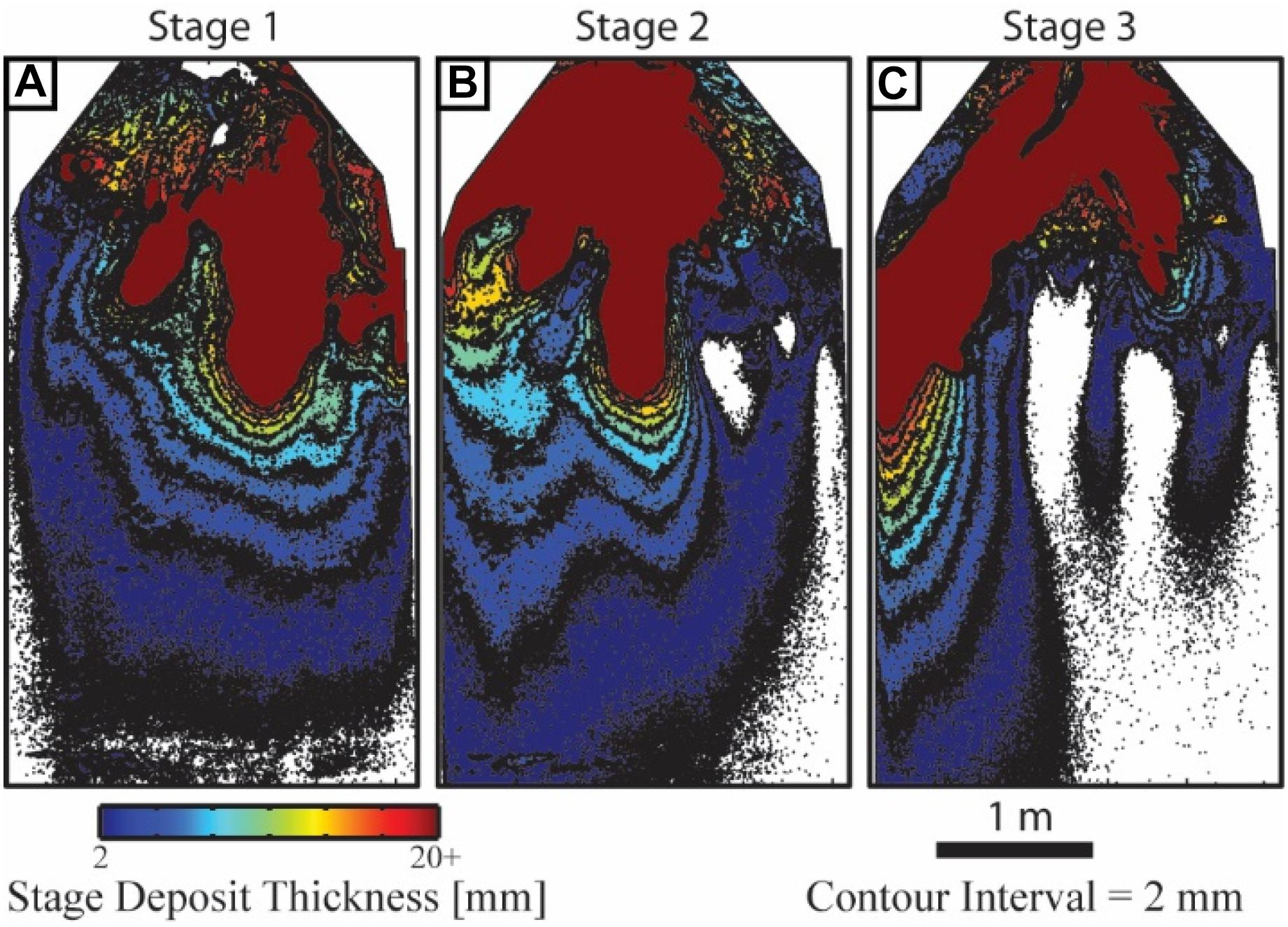 Frontiers | Morphodynamics and Stratigraphic Architecture of Shelf