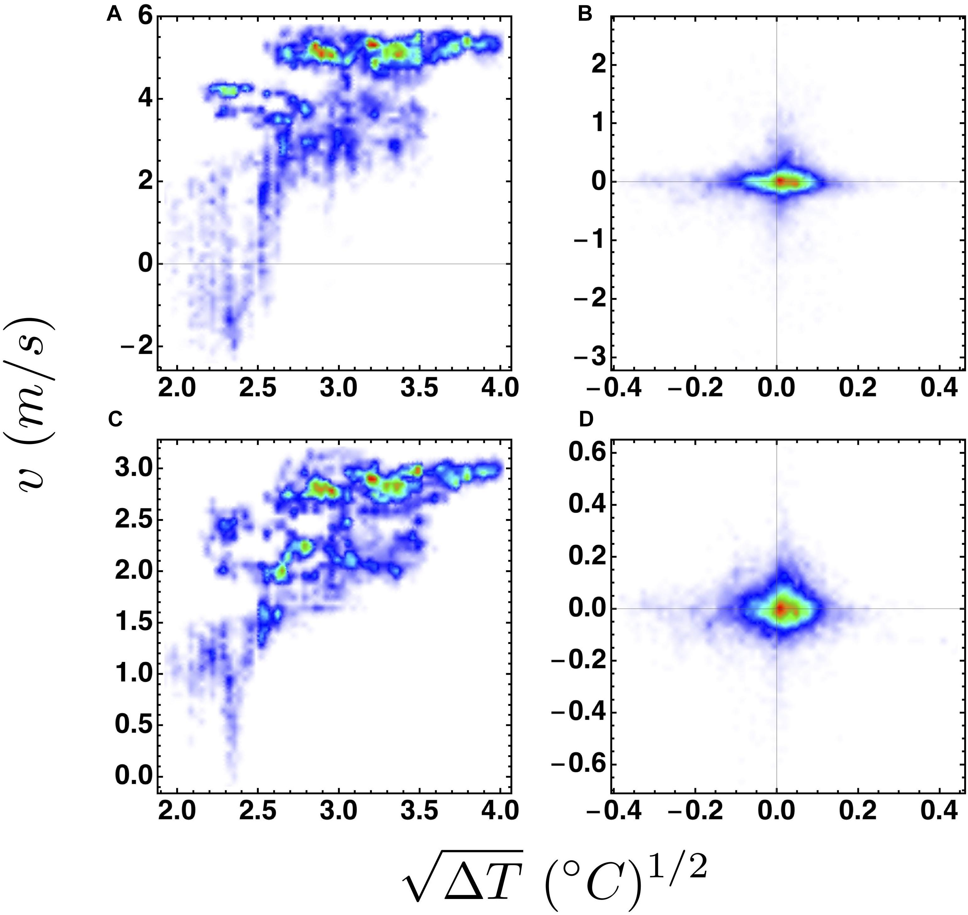 Frontiers | Fluctuations of Atmospheric Pressure and the