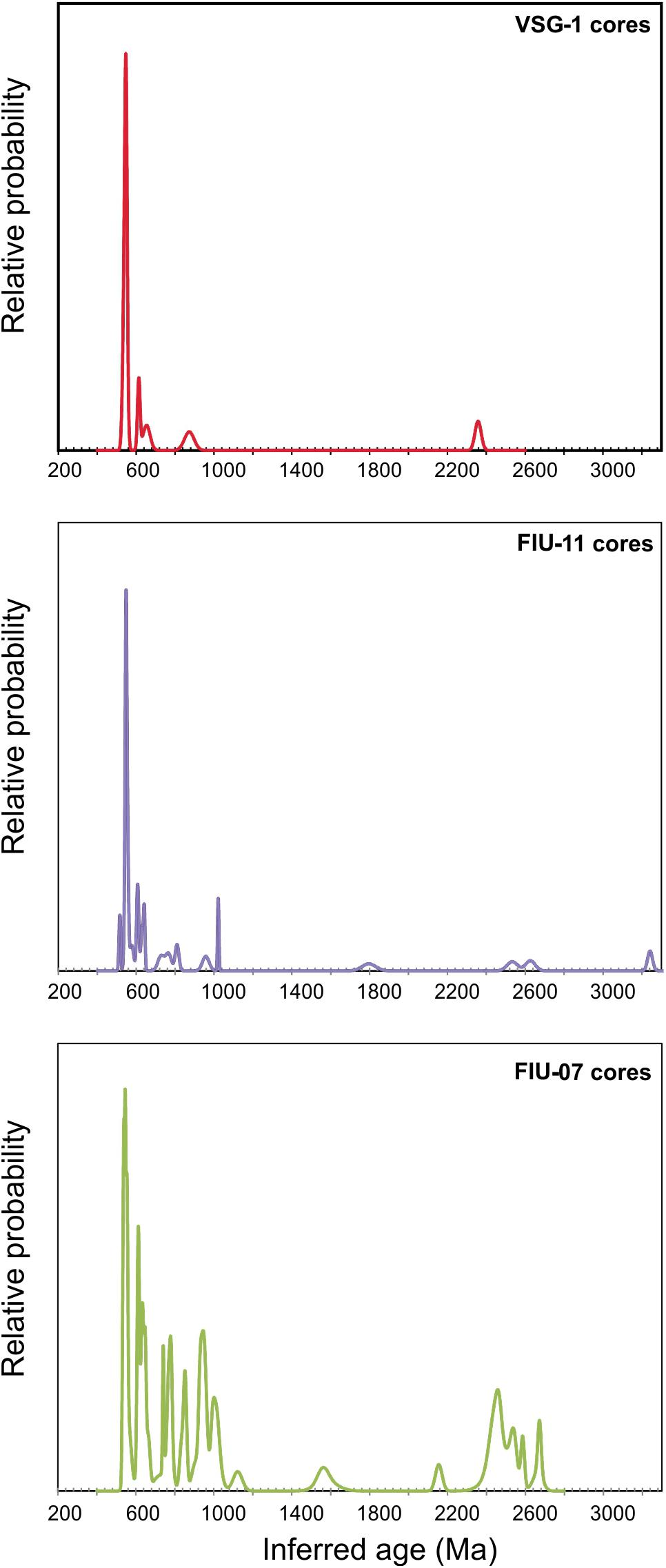 Frontiers | Poly-Orogenic Melting of Metasedimentary Crust
