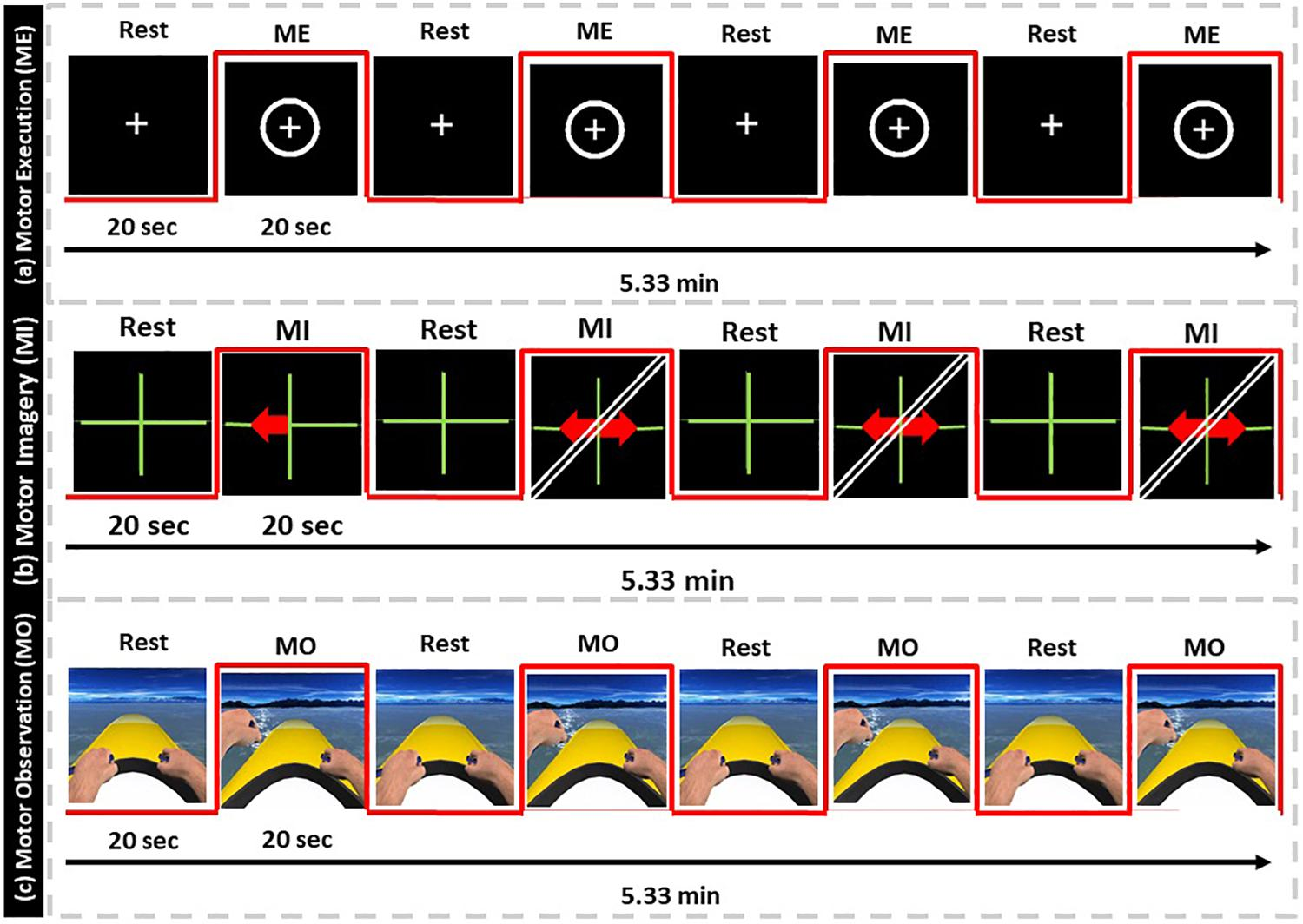 Frontiers | Efficacy and Brain Imaging Correlates of an