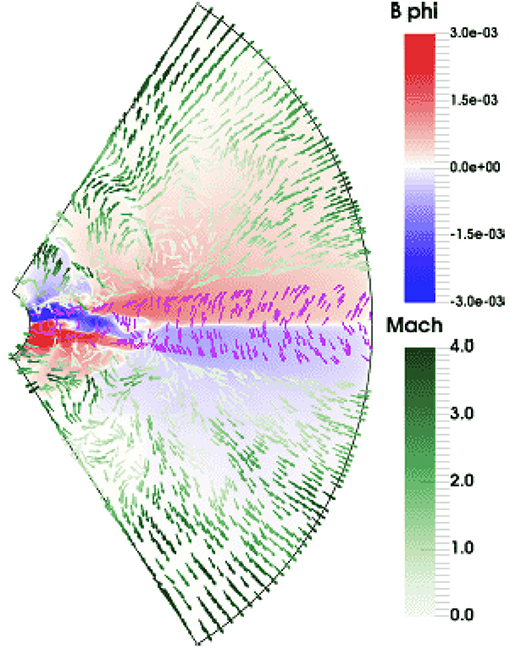 Frontiers | The Role of Magnetic Fields in Protostellar