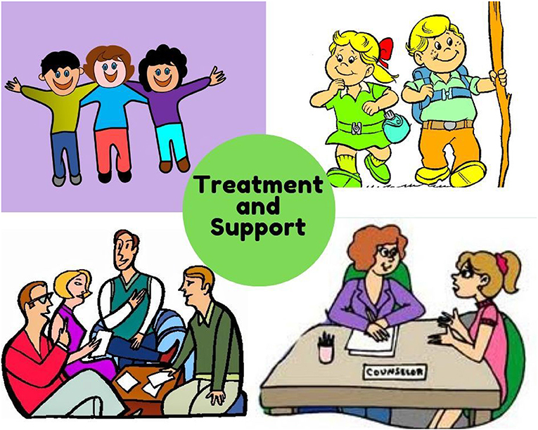 Figure 2 - Four real-life examples of the various ways TBI survivors can receive support for invisible disabilities.