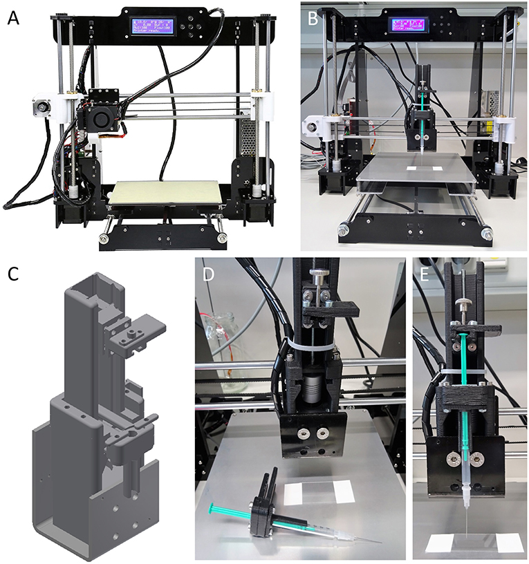 Ultra-Low-Cost 3D Bioprinting: Modification