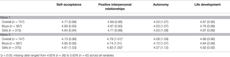Online Dating förtroende org adultar index Dating Oamaru
