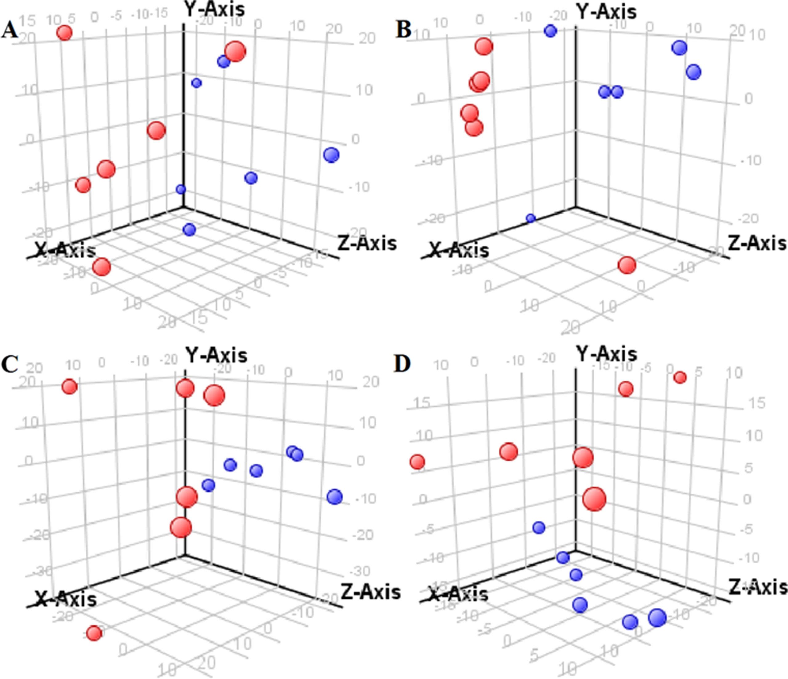 Frontiers   Metabolomics Study of Metabolic Changes in Renal
