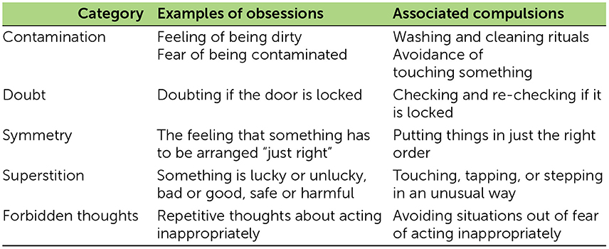 Table 1 - Examples of obsessions and compulsions.