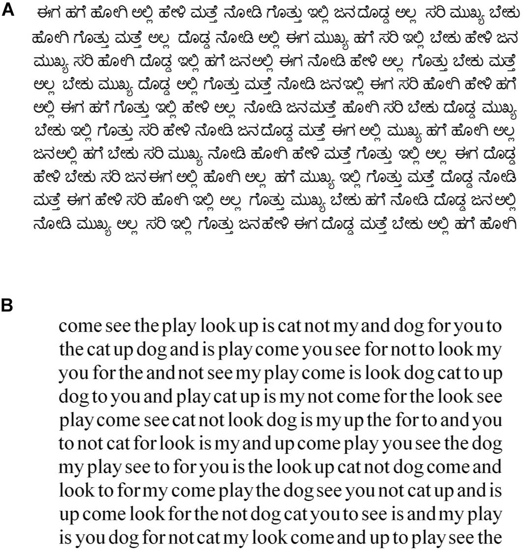 - Frontiers Clinical Use Of The Kannada And English Rate Of