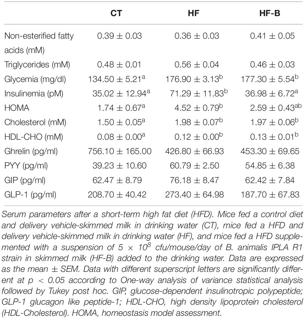 Frontiers | Functional Effects of EPS-Producing