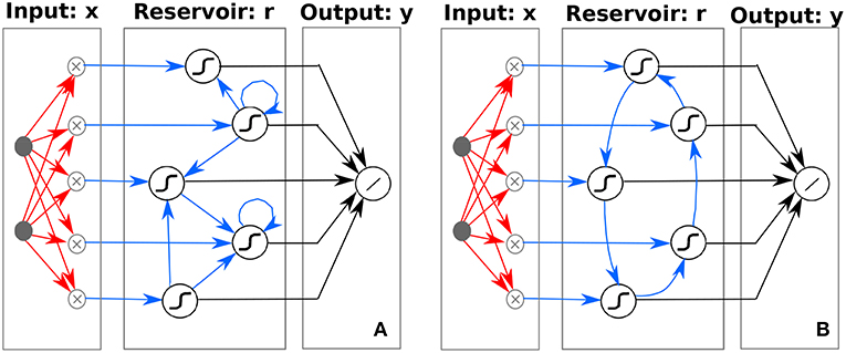 Frontiers | A Fast Machine Learning Model for ECG-Based Heartbeat