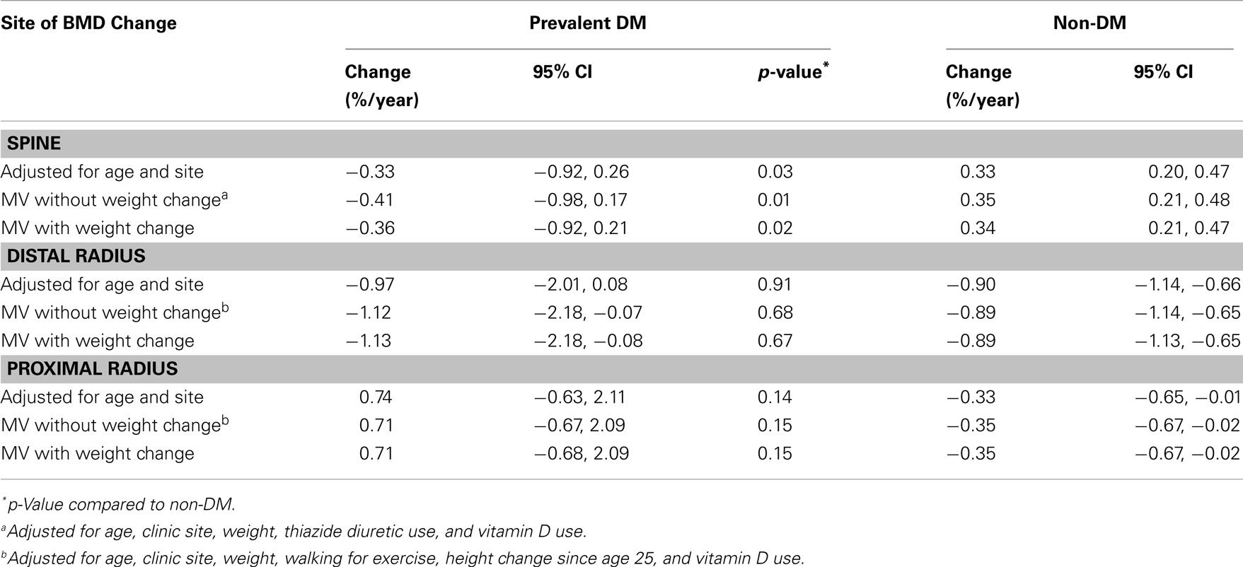 Childhood diabetes: forewarned - forearmed