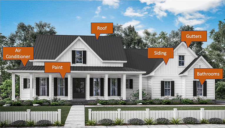 Figure 1 - Components of a house that will need repair include the roof, air conditioner, siding, and more.