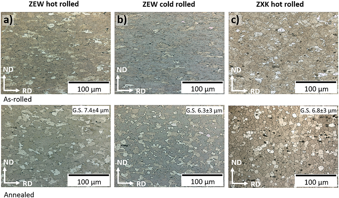 Comparison Of The Mechanical Properties