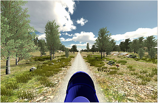 Frontiers   Audio in VR: Effects of a Soundscape and Movement ...