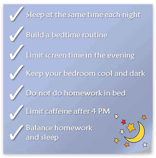 Figure 3 - Tips for good sleeping habits.
