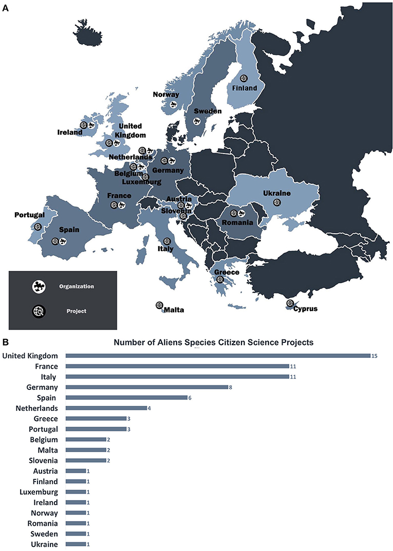 Figure 2 - (A) European countries with citizen science organizations and projects registered in the European Alien Species Information Network (EASIN) of the European Commission.