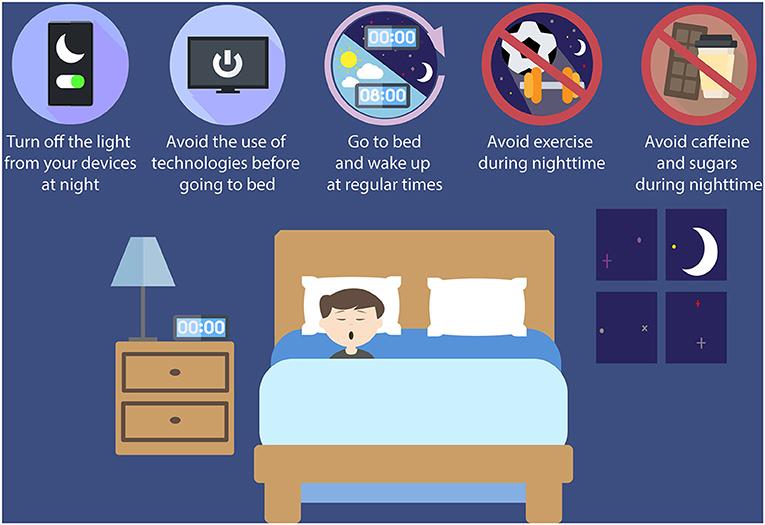 Figure 3 - Sleep hygiene.