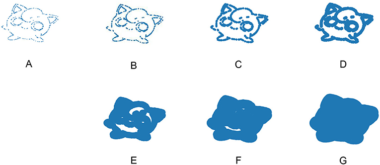 Figure 3 - In (A–G), we draw Jigglypuff using increasingly large dots.