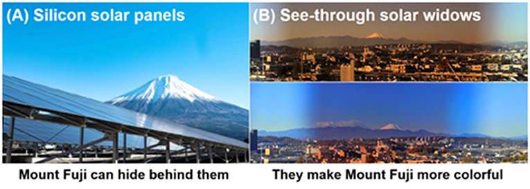 Figure 1 - Mount Fuji is the tallest and most beautiful mountain in Japan.
