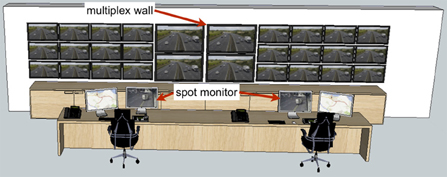 Lovely Www.frontiersin.org. Figure 1. Prototypical Layout Of Modern Provincial CCTV  Control Room ... Part 13