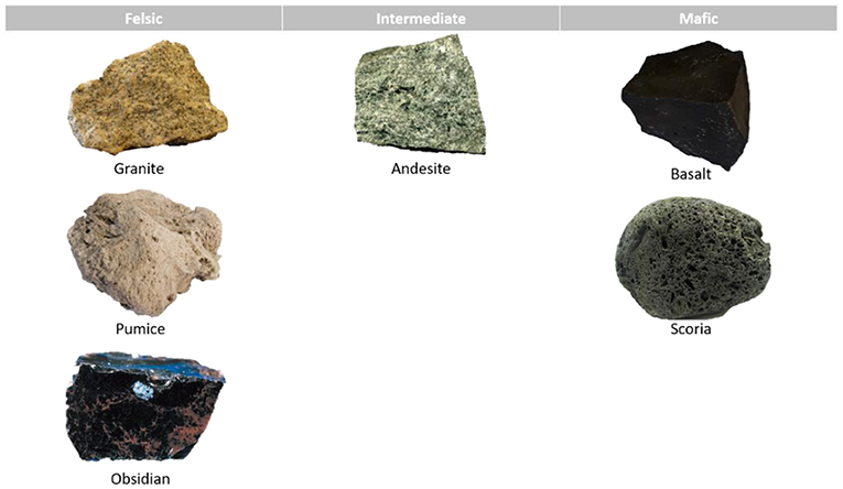 Figure 3 - Examples of igneous rocks formed by volcanic eruptions.