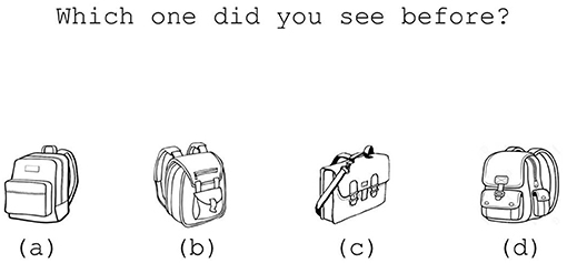 Figure 2 - Experiment participants were given a surprise memory test after the experiment explained in Figure 1.