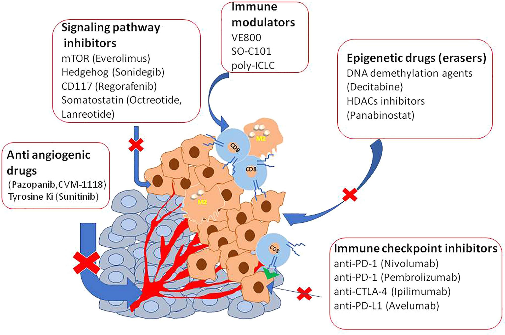 neuroendocrine cancer hereditary
