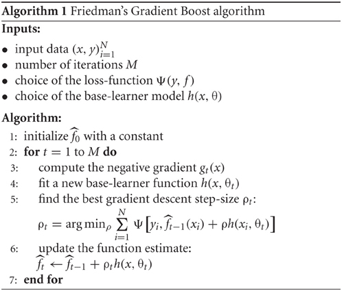 Frontiers   Gradient boosting machines, a tutorial