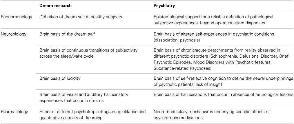 psychology research articles on schizophrenia Schizophrenia is a serious mental illness characterized by incoherent or illogical thoughts, bizarre behavior and speech, and delusions or hallucinations, such as hearing voices schizophrenia typically begins in early adulthood adapted from the encyclopedia of psychology.