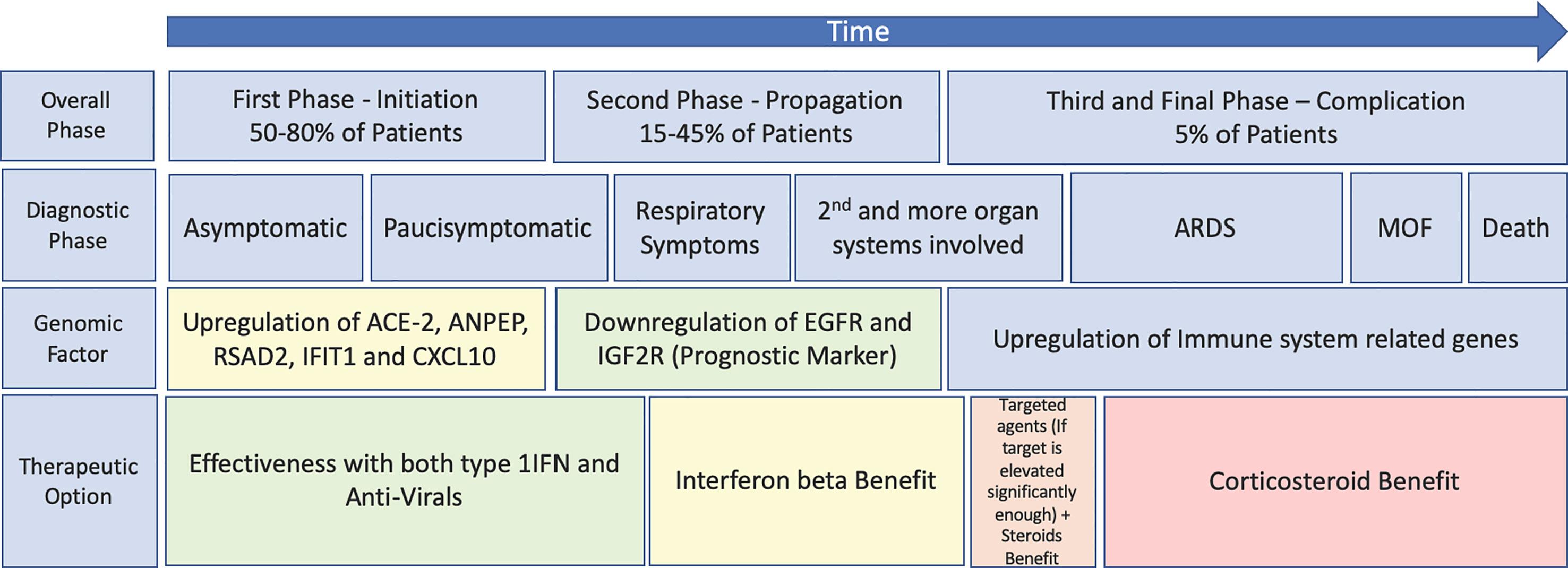 f(x)= .... Coronavirus Covid-19 - Page 19 Fimmu-12-644850-g001